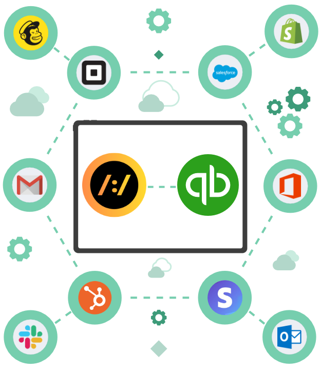 NetApplied's QuickBooks App integration with cloud services